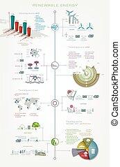 infographics Renewable or regenerative energy - Detailed...