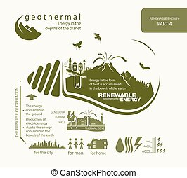 infographics renewable source of geothermal energy and...