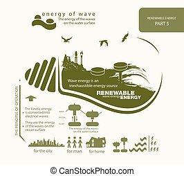 infographics renewable source of wave energy