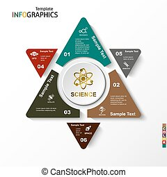 Infographics science technology