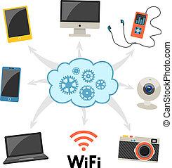 infographics, sky, networking, computing