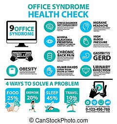 infographics, syndrome, icônes bureau