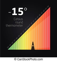 Infographics temperature chart heater indicator