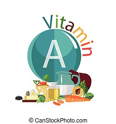 vitamin A - Infographics. The content of vitamin A in food. ...