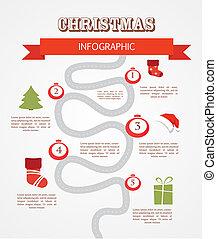infographics, timeline, étapes, noël, joyeux