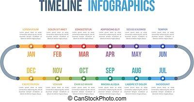infographics, timeline
