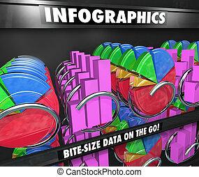 Infographics Vending Machine Bite Size Data on the Go - ...