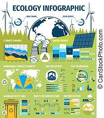infographics, verde, ecologia, energia