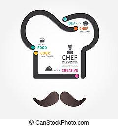 infographics, vetorial, alimento, desenho, diagrama, linha, estilo, modelo