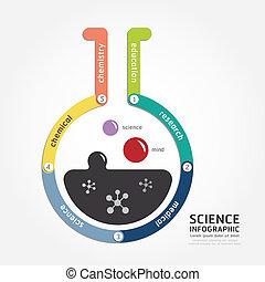 infographics, vetorial, ciência, desenho, diagrama, linha, estilo, modelo