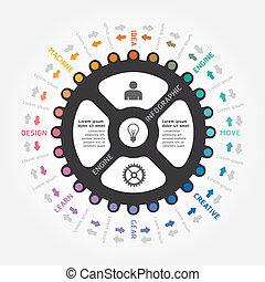 infographics, vetorial, engrenagem, desenho, diagrama, linha, estilo, modelo