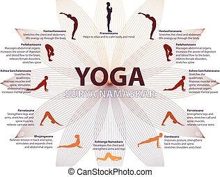 aura meditazione vettore chakras illustration