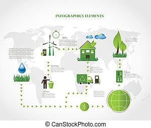 információs anyag, ökológia, gyűjtés, grafika