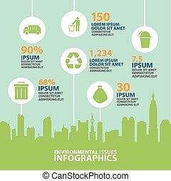 információs anyag, grafikus, ökológia, város, oltalom, környezeti, vektor