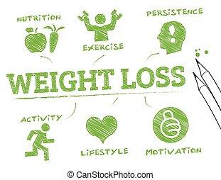 információs anyag, grafikus, súly, loss-