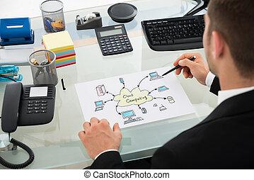 informática, gráfico, escritorio, hombre de negocios,...