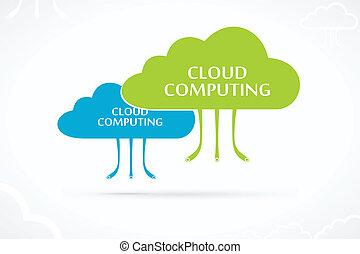 informática, nube