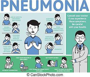 información, plano, cartel, character., síntomas, pneumonia...