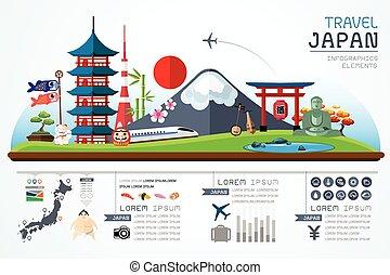 informacja, grafika, podróż, japonia