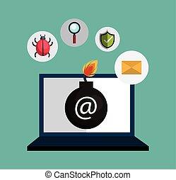 informatic security system design