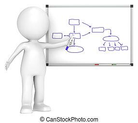 informatiestroomschema