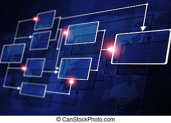 informatiestroomschema, zakelijk