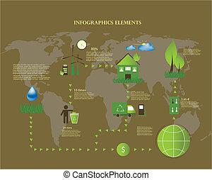 information, écologie, collection, graphiques