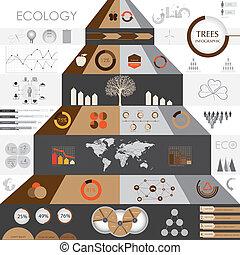 information, écologie, graphiques