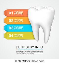 information, art dentaire