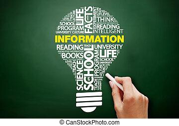 INFORMATION bulb word cloud