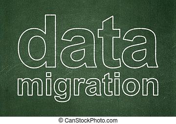 Information concept: Data Migration on chalkboard background