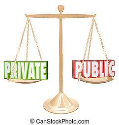 information, confidentiel, privé, vs, détails, secret, public
