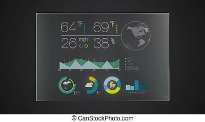 Information graphic technology panel 'Weather' user interface digital display application