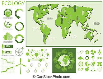information, graphique, écologie
