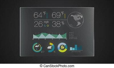 information, graphique, 'weather', application, utilisateur, numérique, interface, technologie, exposer, panneau