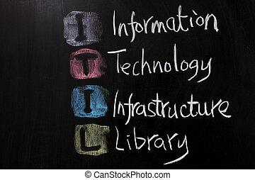 information, infrastructure, itil, -, bibliothèque, technologie