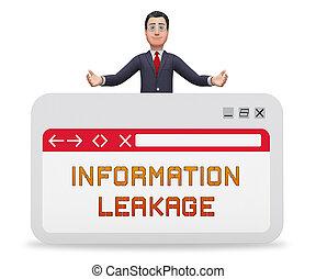 Information Leakage Unprotected Digital Flow 3d Rendering