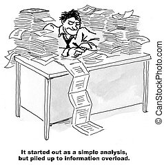 Cartoon of businessman at desk with stacks of papers, it started out as a simple analysis and ended up as information overload.