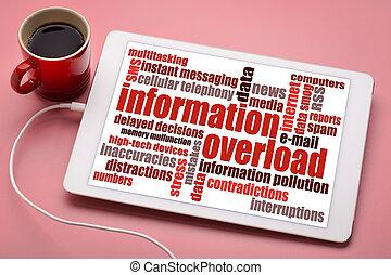 information overload word cloud