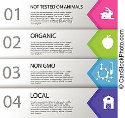 Information Poster non GMO