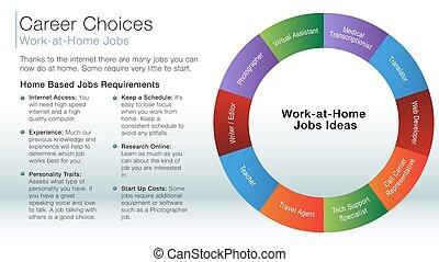 information, travail, métier, idées, diapo, maison