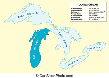 Information vector map of Lake Micxhigan in North America