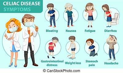 informationen, celiac, infographic, symptome, krankheit