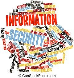 informationen, sicherheit