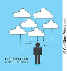 informationen, vektor