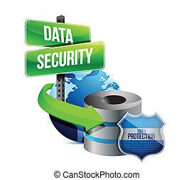 informationer säkerhet, globala kommunikationer, begrepp