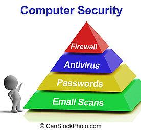 informatique, pyramide, diagramme, spectacles, ordinateur portable, sécurité internet