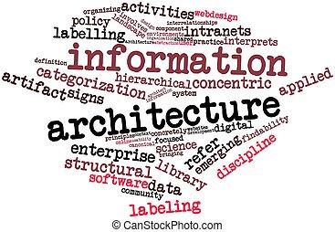 informazioni, parola, architettura, nuvola