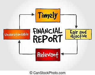 informe, financiero