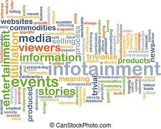 infotainment wordcloud concept illustration